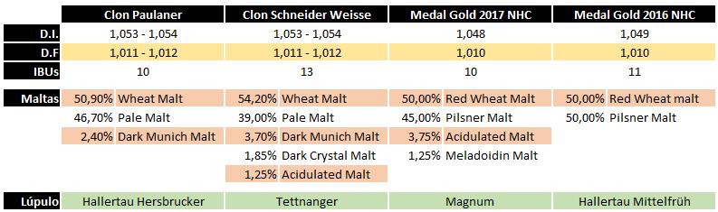 weizen04_clones_winners